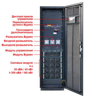 Power-Vision HF Module 4 x 50 кВА = 200 кВА (180 кВт) + зарядный модуль стойка высотой 2000 мм